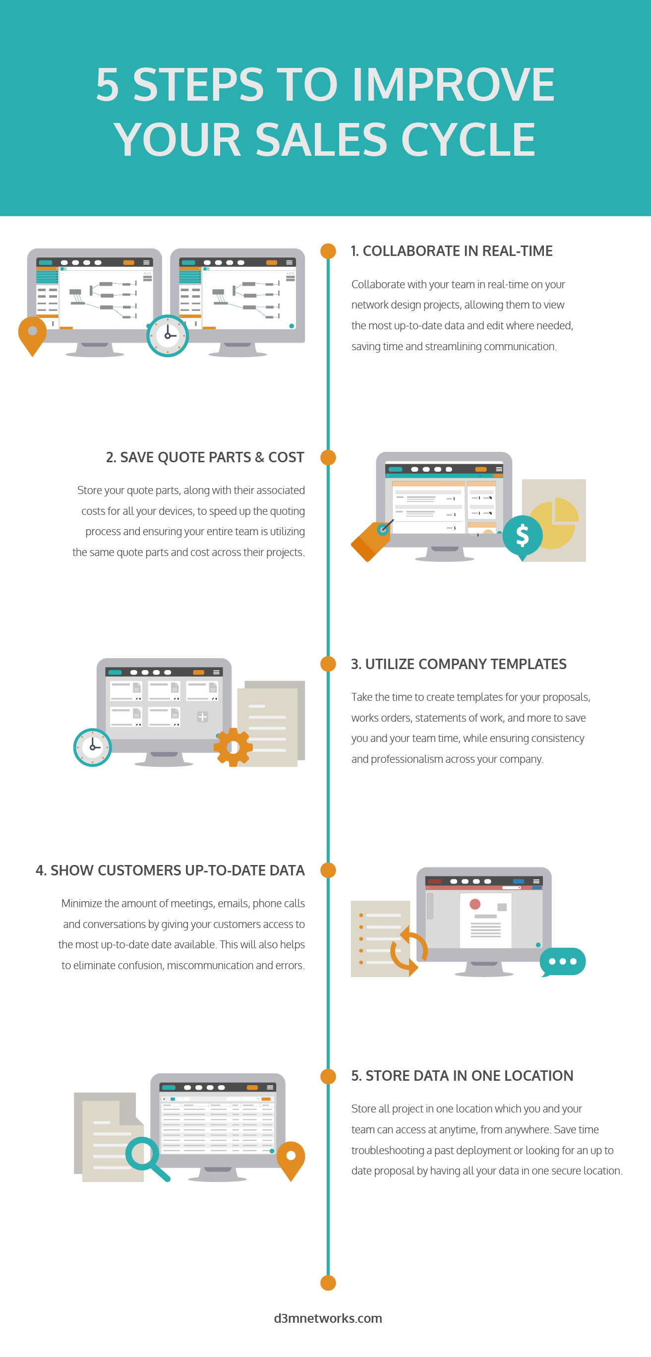 improve-sales-cycle-infographic-01