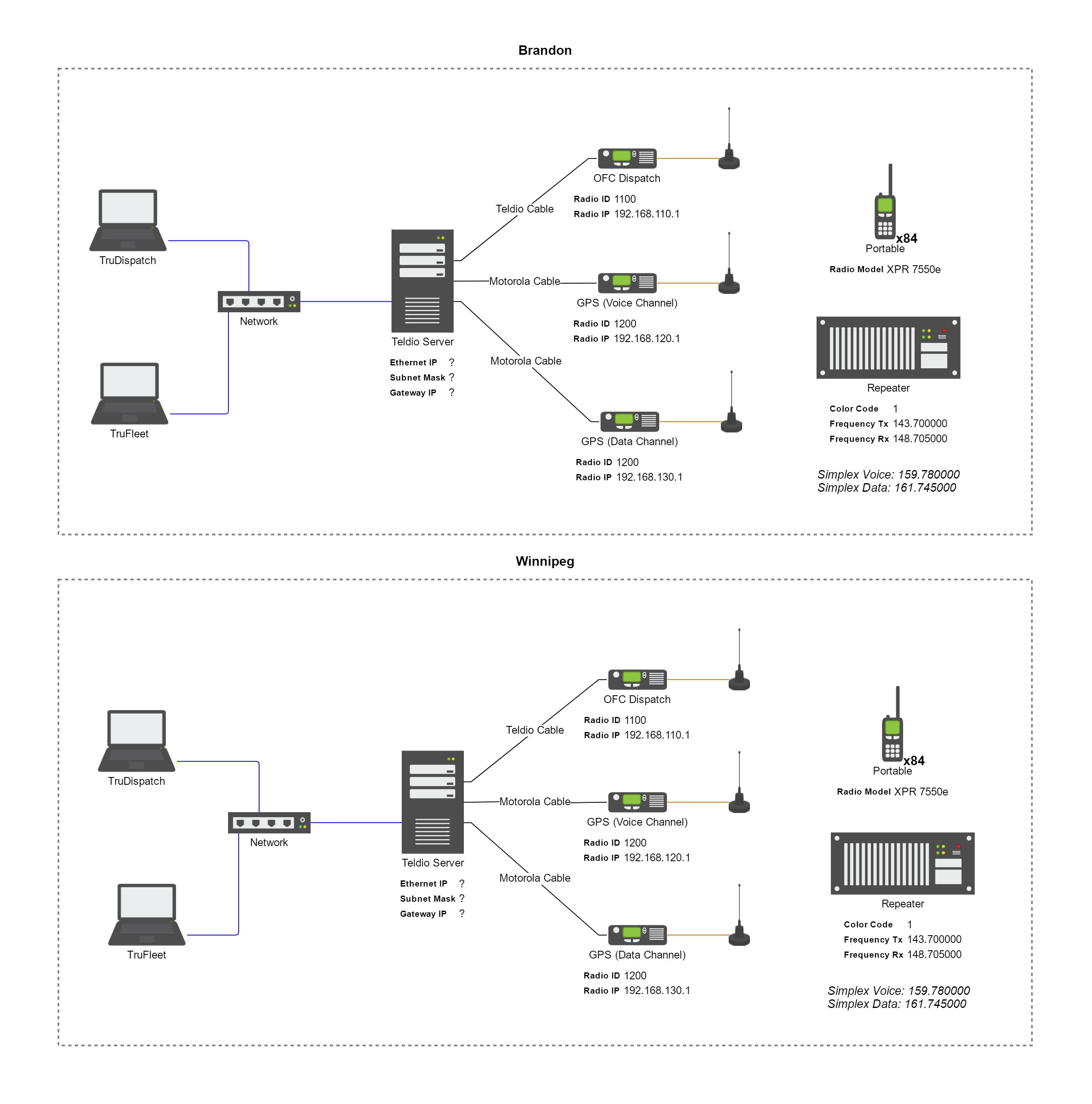 Radio network diagrams auto electrical wiring diagram blog diagramming rh blog d3mnetworks com crystal radio diagrams radio wiring harness diagram swarovskicordoba Images