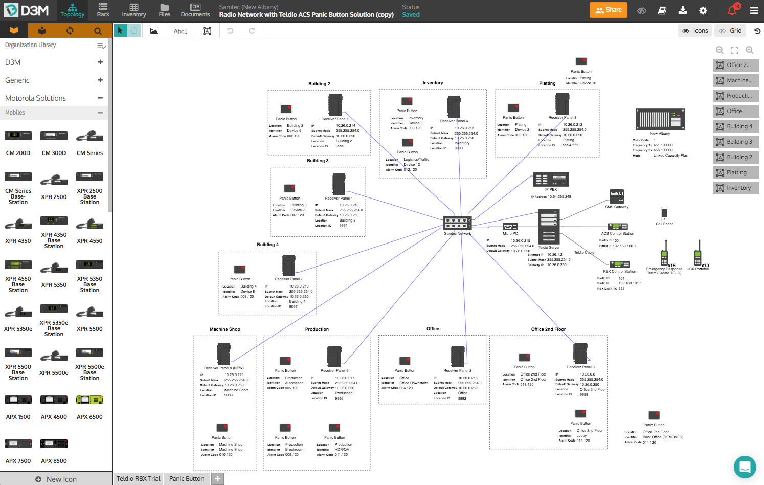 How to Manage Large Projects in One Network Diagram