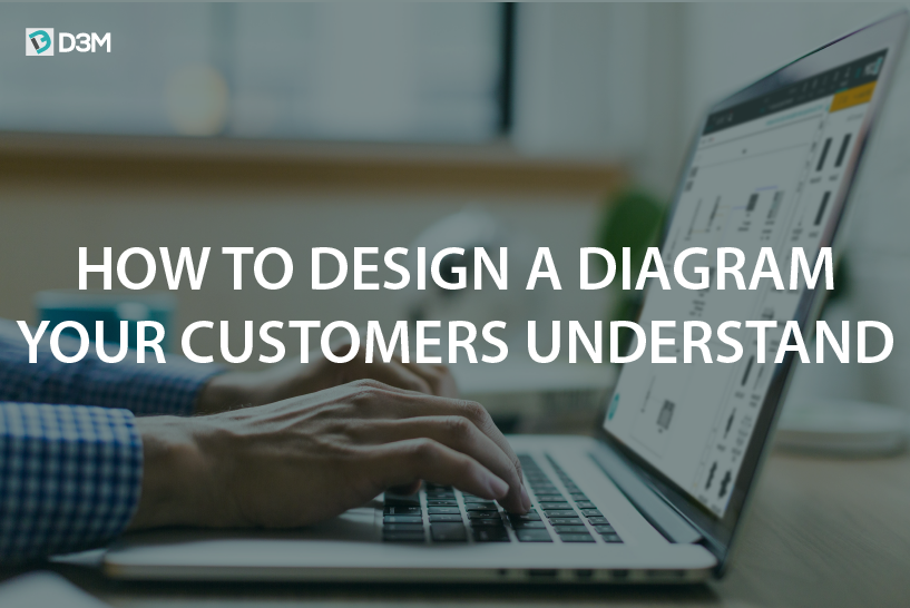 How to Design a Network Diagram Your Customers Understand